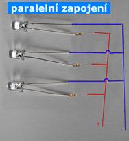 paralelni foto