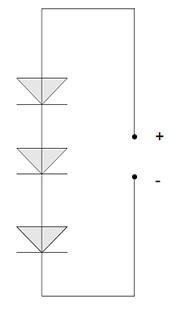 schema seriove