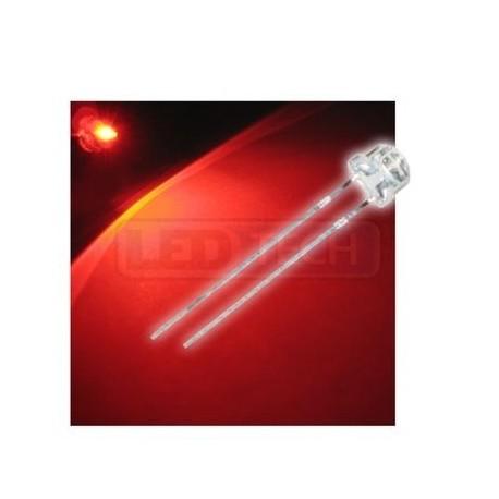 LED dioda 5mm červená straw hat 120°